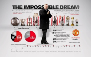 Sir-Alex-Ferguson-Infographic